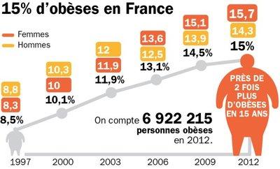 obese-frc-246249