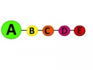 Code-couleur-nutrition
